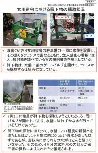 女川宿舎における降下物の採取状況